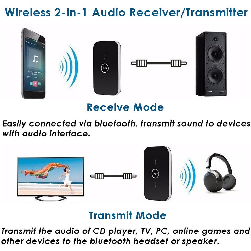 Wireless Bluetooth 2-in-1 Hifi Audio Receiver Transmitter