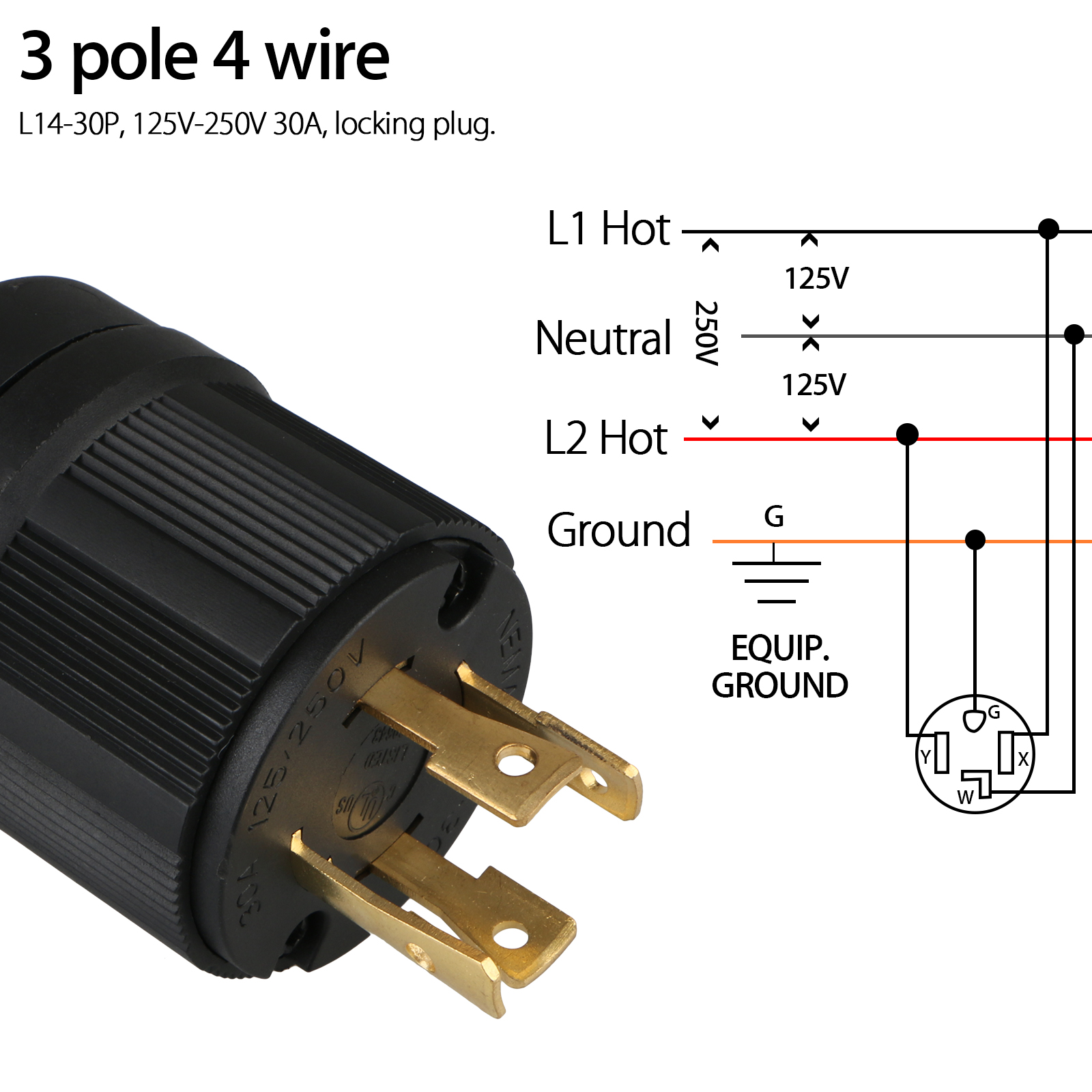 Nema L14 30p Plug Wiring Bookmark About Diagram Electrical Diagrams 125v 250v 4 Wire Twist Lock Electric Male Connector Rh Ebay Com 30r 30